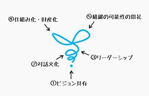 シンボル画像